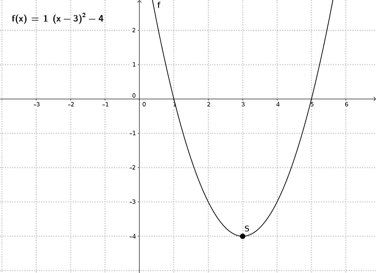 normalparabel-3r-4u